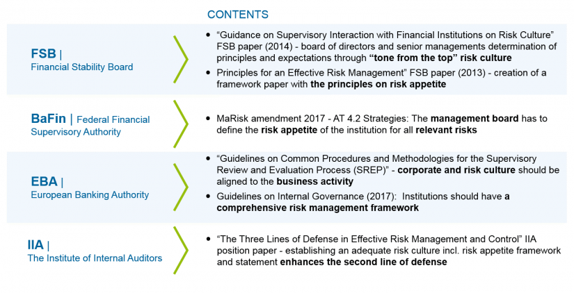 risk appetite template - risk appetite framework as a chance to improve bank s risk