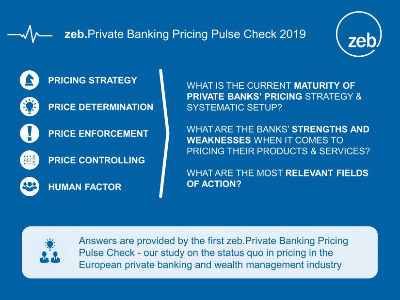 zeb.Private Banking Pricing Pulse Check 2019: Study on the status quo in pricing / BankingHub
