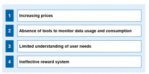 "Reasons financial data vendor costs are hard to control in ""The market data trap"" / BankingHub"