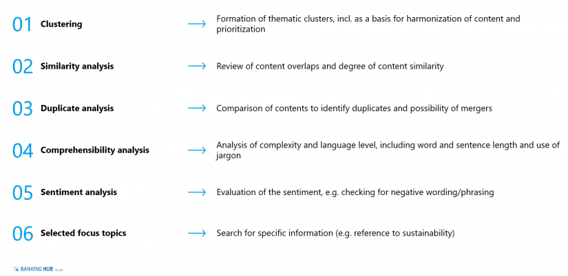 """Range of possible analyses in """"AI for efficient customer communication"""""""